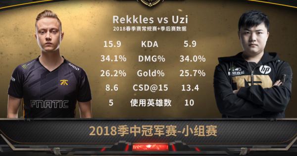 欧成被Uzi打出整赛季最低分均伤害!