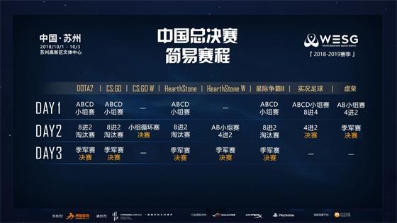 国庆嗨翻天 第三届WESG中国总决赛明日开战!