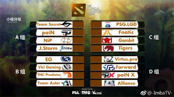 吉隆坡Major小组赛分组出炉,VG&茶队B组血战TNC