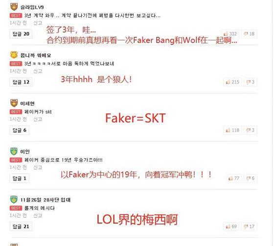 Faker史上最高價續約三年,韓網友感慨:Faker就是SKT的本體