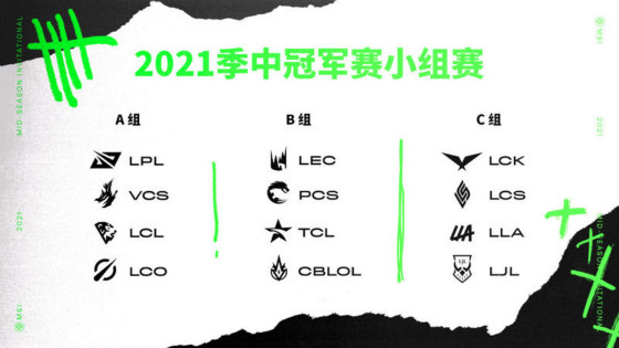 2021 MSI小组赛抽签结果公布冠军赛区可获得额外S赛名额
