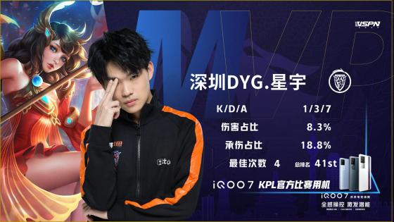 大乔体系名场面再现 深圳DYG3:2击败成都AG超玩会