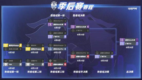总决赛前瞻:粤上巅峰还是英雄归来?