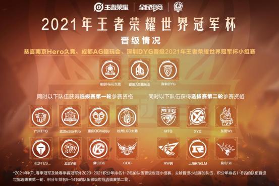 北京WB世冠巡礼:暌违一年 卫冕冠军的重新出发