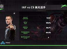 C9中野轮番越塔花式单杀船长,双杀INF三连胜晋级对抗赛!